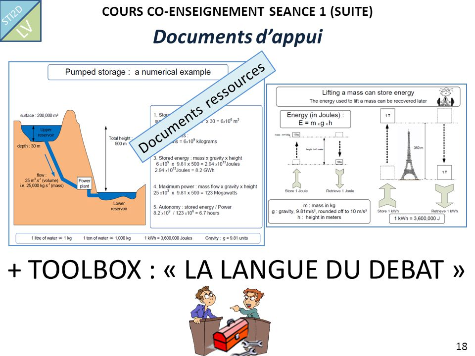 COURS CO-ENSEIGNEMENT SEANCE 1 (SUITE) 18 Documents dappui + TOOLBOX : « LA LANGUE DU DEBAT » STI2D LV Documents ressources