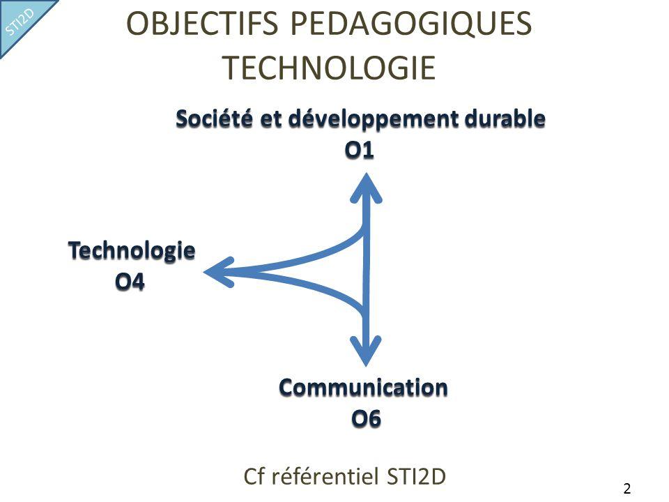 OBJECTIFS PEDAGOGIQUES TECHNOLOGIE Cf référentiel STI2D 2 Société et développement durable O1 Technologie O4 Communication O6 O6 STI2D