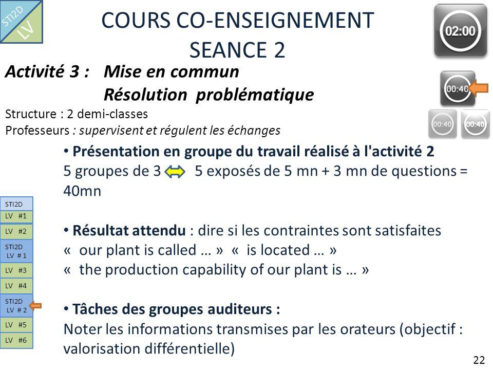 COURS CO-ENSEIGNEMENT SEANCE 2 Présentation en groupe du travail réalisé à l'activité 2 5 groupes de 3 5 exposés de 5 mn + 3 mn de questions = 40mn Ré