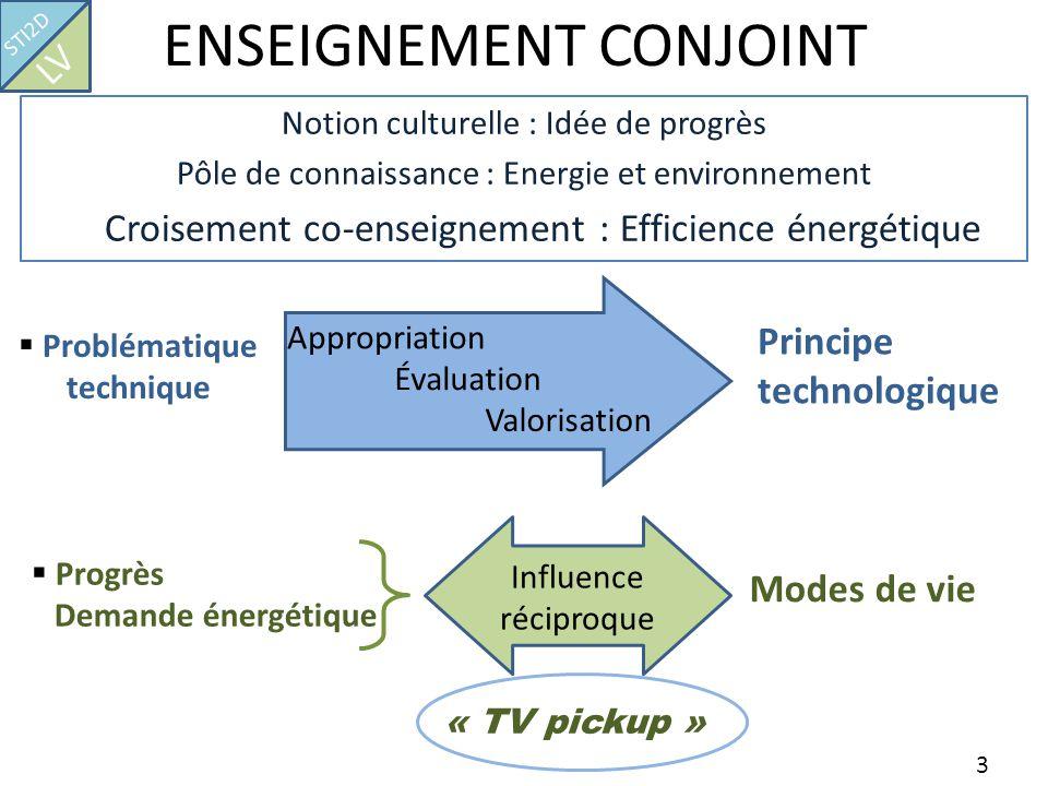 ENSEIGNEMENT CONJOINT Notion culturelle : Idée de progrès Pôle de connaissance : Energie et environnement Croisement co-enseignement : Efficience éner