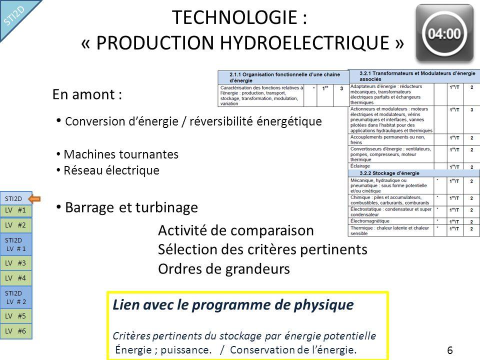 6 TECHNOLOGIE : « PRODUCTION HYDROELECTRIQUE » Conversion dénergie / réversibilité énergétique Machines tournantes Réseau électrique Barrage et turbin