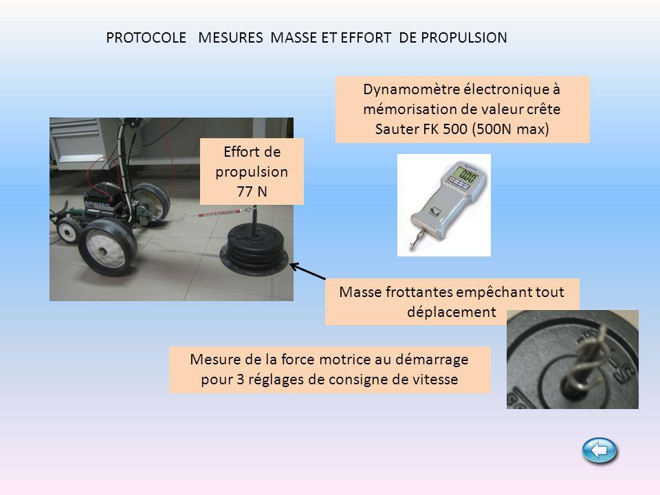 PROTOCOLE MESURES MASSE ET EFFORT DE PROPULSION Mesure de la force motrice au démarrage pour 3 réglages de consigne de vitesse Dynamomètre électroniqu