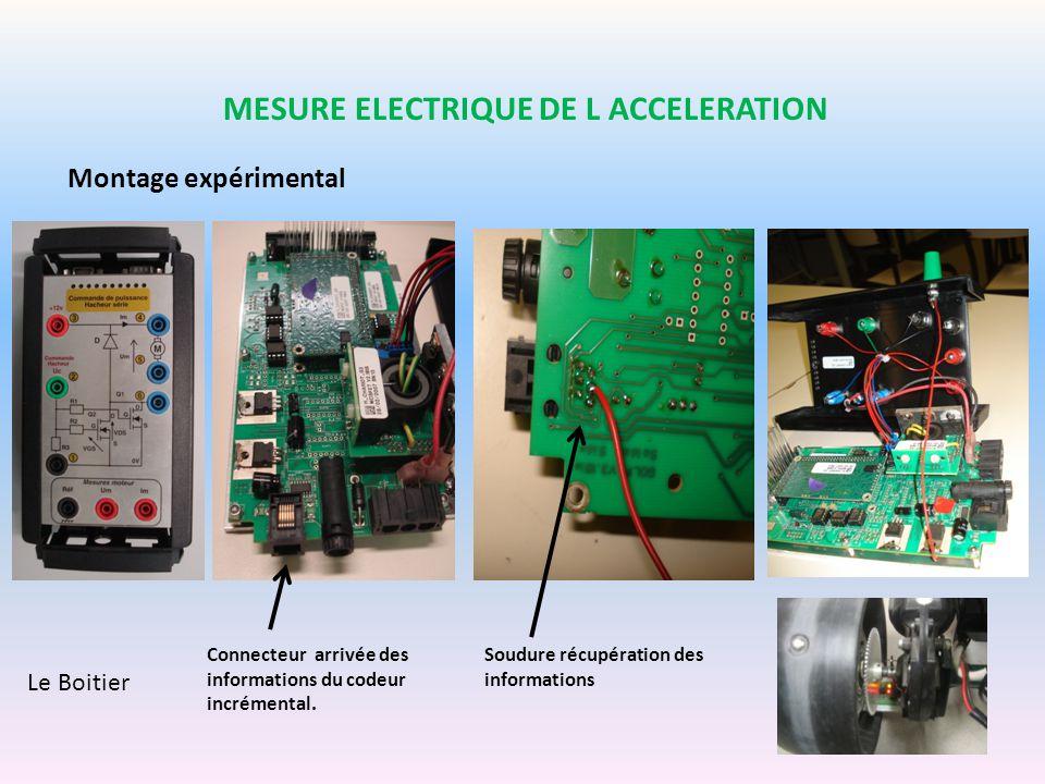MESURE ELECTRIQUE DE L ACCELERATION Montage expérimental Le Boitier Connecteur arrivée des informations du codeur incrémental. Soudure récupération de