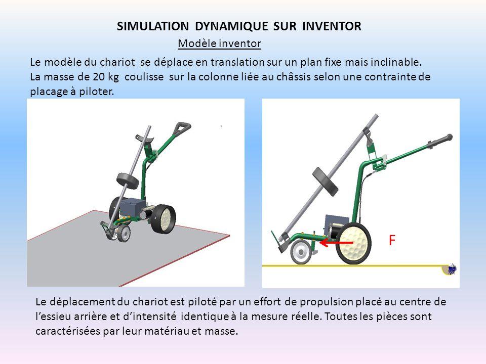 SIMULATION DYNAMIQUE SUR INVENTOR Modèle inventor Le modèle du chariot se déplace en translation sur un plan fixe mais inclinable. La masse de 20 kg c