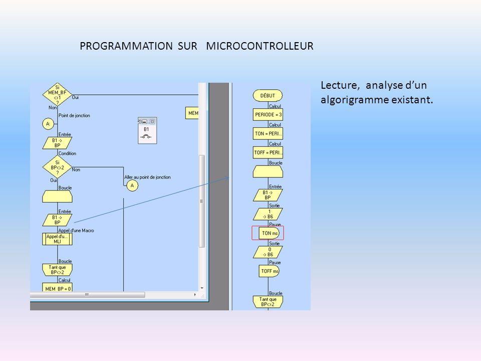 PROGRAMMATION SUR MICROCONTROLLEUR Lecture, analyse dun algorigramme existant.