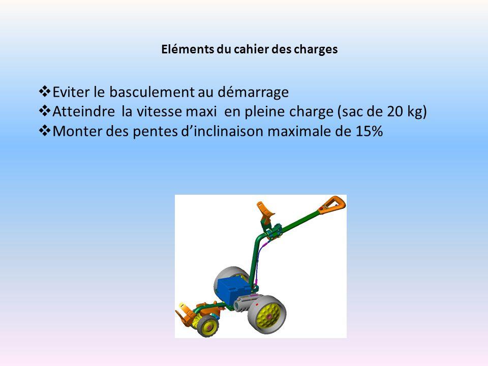 Eléments du cahier des charges Eviter le basculement au démarrage Atteindre la vitesse maxi en pleine charge (sac de 20 kg) Monter des pentes dinclina