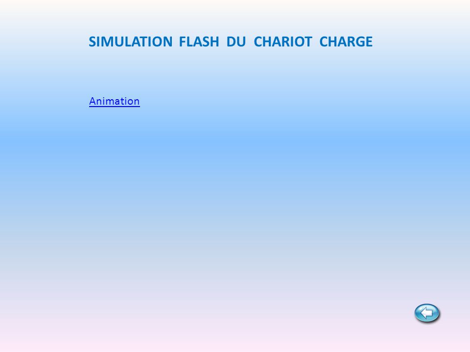 SIMULATION FLASH DU CHARIOT CHARGE Animation
