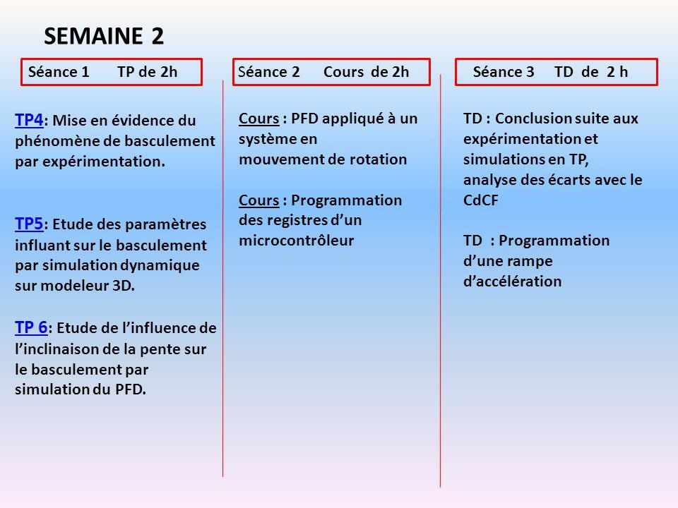 SEMAINE 2 TP4 TP4 : Mise en évidence du phénomène de basculement par expérimentation. TP5 TP5 : Etude des paramètres influant sur le basculement par s