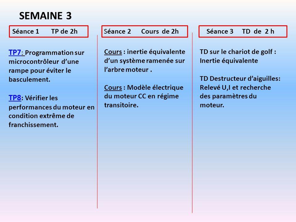 SEMAINE 4 Séance 1 Synthèse 2h Séance 2 Evaluation 2hSéance 3 2h Correction de lévaluation.