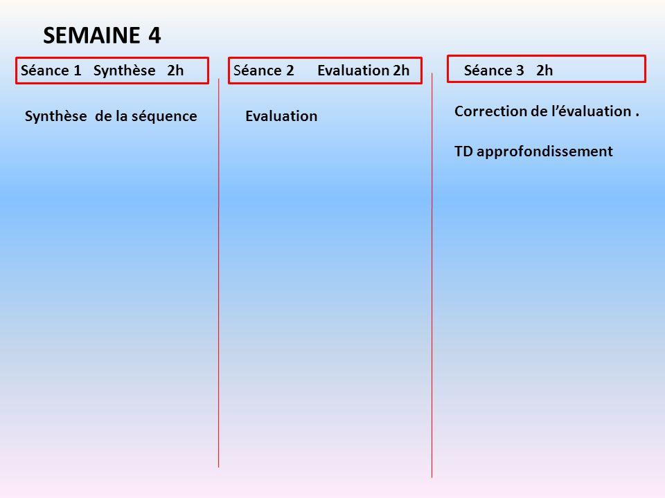 SEMAINE 4 Séance 1 Synthèse 2h Séance 2 Evaluation 2hSéance 3 2h Correction de lévaluation. TD approfondissement Synthèse de la séquenceEvaluation