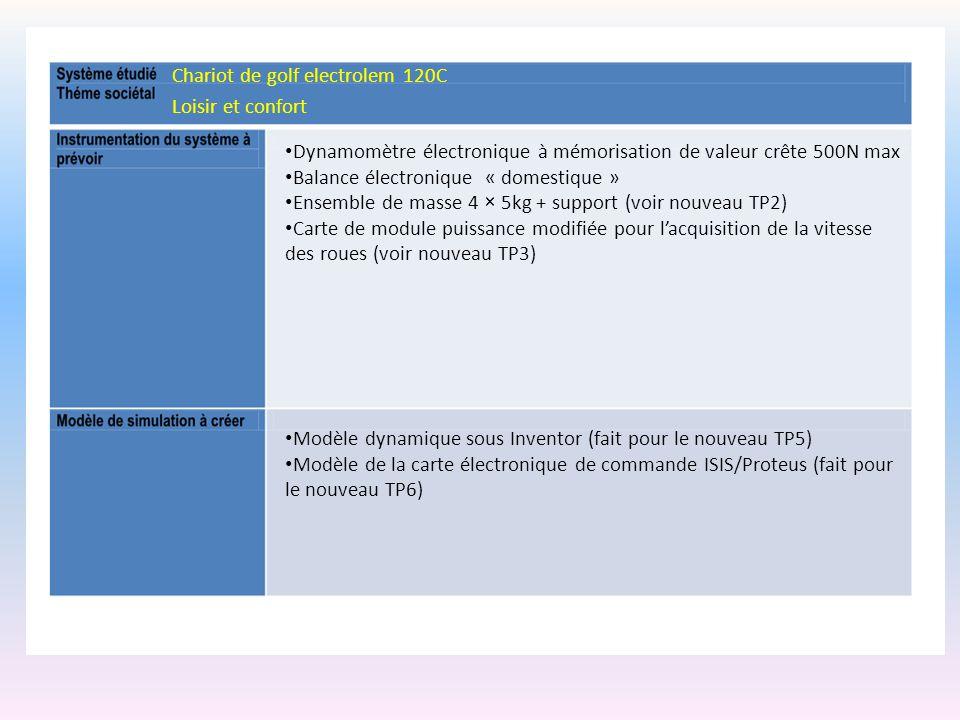Le traitement de la vidéo par le logiciel AVISTEP permet : - Après repérage dune cible de lobjet, et des points choisis.