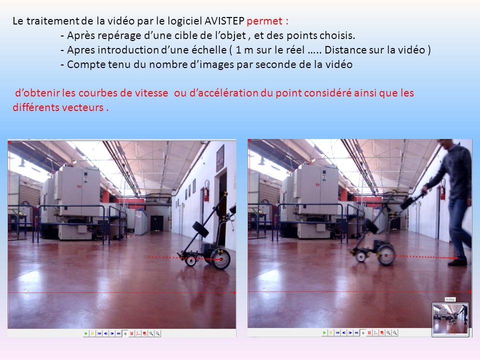 Le traitement de la vidéo par le logiciel AVISTEP permet : - Après repérage dune cible de lobjet, et des points choisis. - Apres introduction dune éch