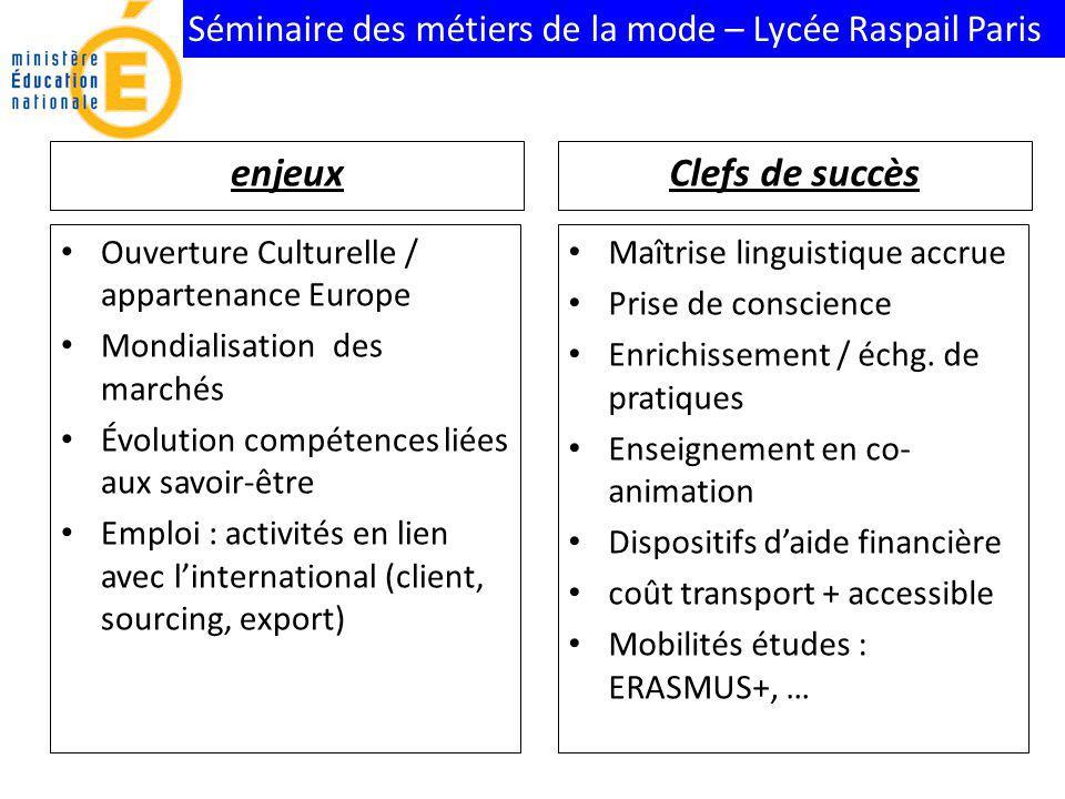 Séminaire des métiers de la mode – Lycée Raspail Paris enjeux Ouverture Culturelle / appartenance Europe Mondialisation des marchés Évolution compéten