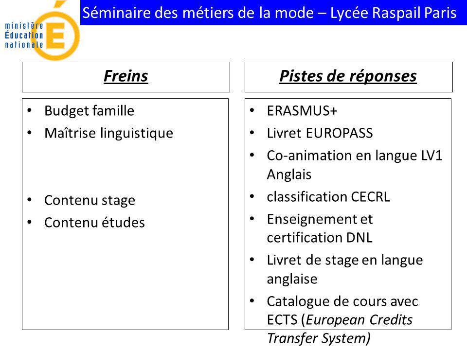 Séminaire des métiers de la mode – Lycée Raspail Paris Freins Budget famille Maîtrise linguistique Contenu stage Contenu études ERASMUS+ Livret EUROPA