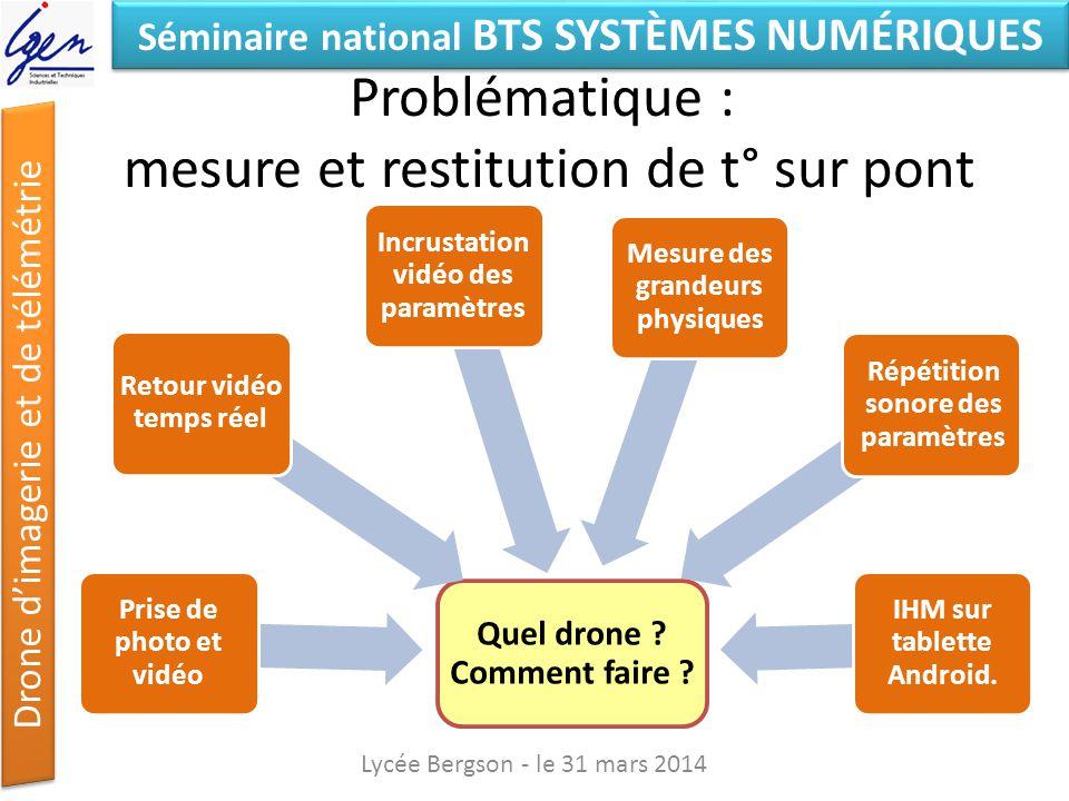 Séminaire national BTS SYSTÈMES NUMÉRIQUES Drone dimagerie et de télémétrie Problématique : mesure et restitution de t° sur pont Lycée Bergson - le 31