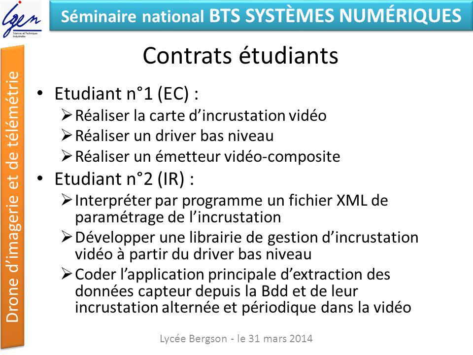 Séminaire national BTS SYSTÈMES NUMÉRIQUES Drone dimagerie et de télémétrie Contrats étudiants Etudiant n°1 (EC) : Réaliser la carte dincrustation vid