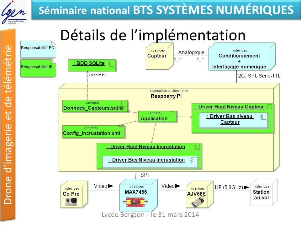 Séminaire national BTS SYSTÈMES NUMÉRIQUES Drone dimagerie et de télémétrie Academic Version for Teaching Only Commercial Development is strictly Proh