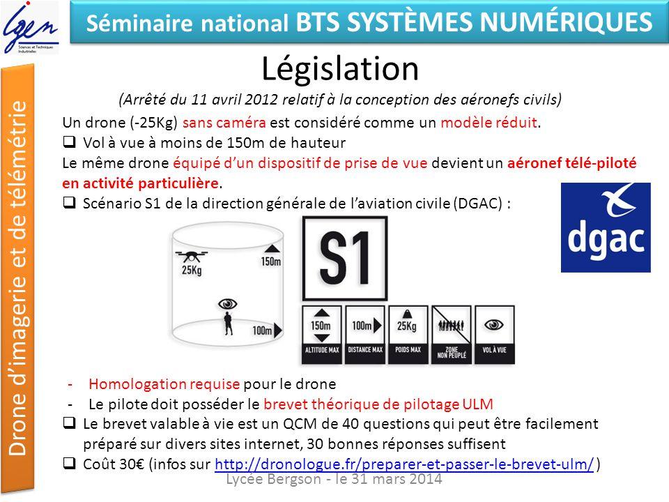 Séminaire national BTS SYSTÈMES NUMÉRIQUES Drone dimagerie et de télémétrie Un drone (-25Kg) sans caméra est considéré comme un modèle réduit. Vol à v