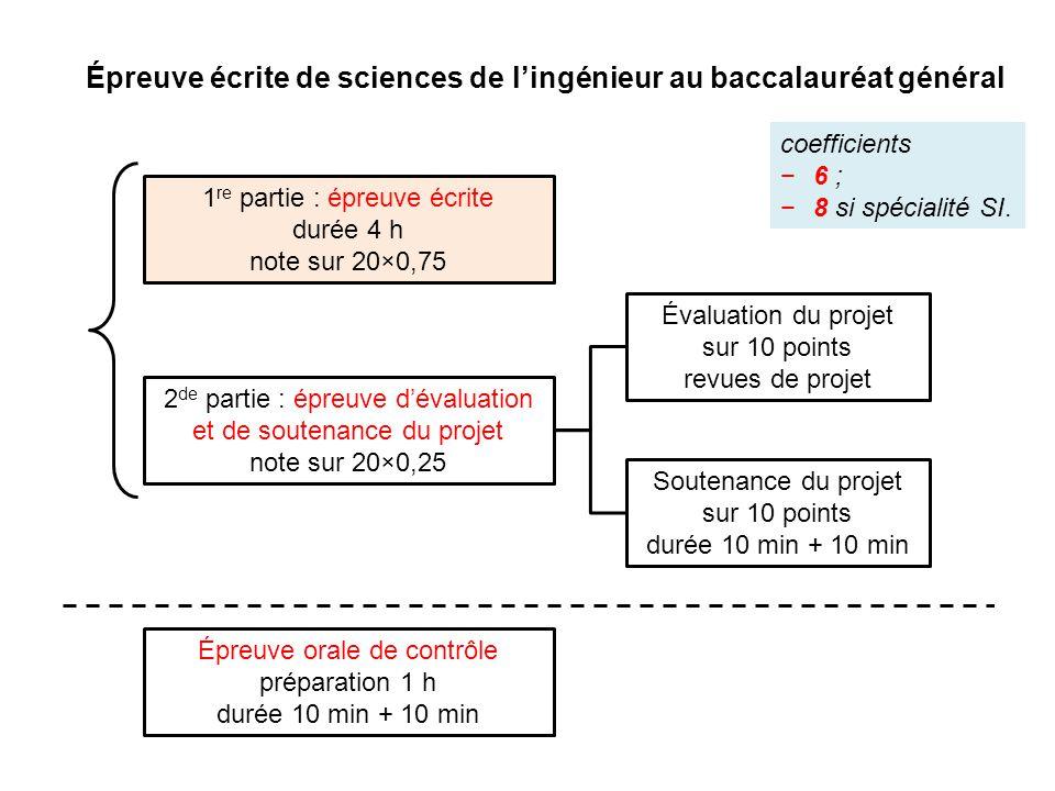 Épreuve écrite de sciences de lingénieur au baccalauréat général 1 re partie : épreuve écrite durée 4 h note sur 20×0,75 2 de partie : épreuve dévalua
