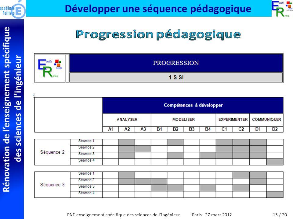 Rénovation de lenseignement spécifique des sciences de lingénieur PNF enseignement spécifique des sciences de lingénieur Paris 27 mars 2012 Développer une séquence pédagogique 13 / 20