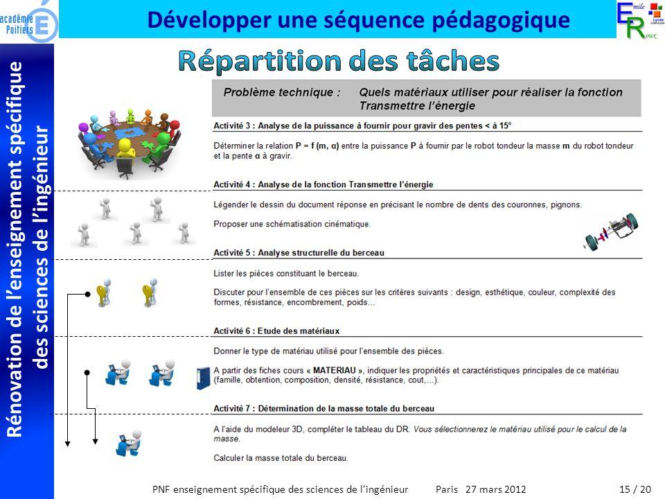 Rénovation de lenseignement spécifique des sciences de lingénieur PNF enseignement spécifique des sciences de lingénieur Paris 27 mars 2012 Développer une séquence pédagogique 15 / 20