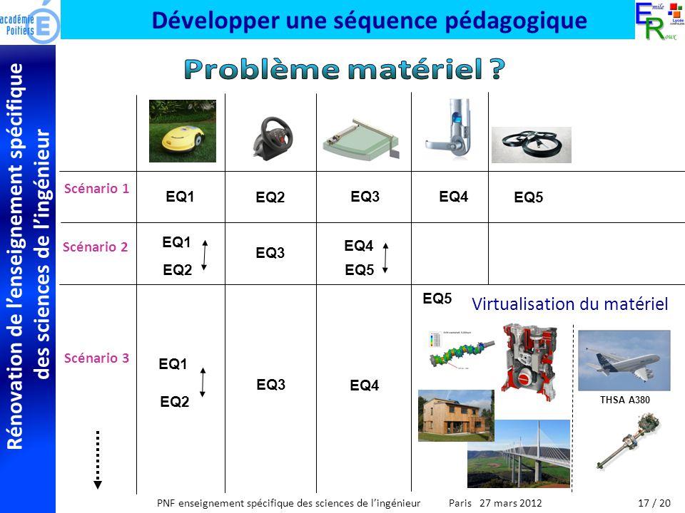 Rénovation de lenseignement spécifique des sciences de lingénieur PNF enseignement spécifique des sciences de lingénieur Paris 27 mars 2012 Développer une séquence pédagogique Scénario 3 Virtualisation du matériel THSA A380 MCE5 EQ1 EQ2 EQ1 EQ3 EQ5 EQ4 EQ5 EQ4EQ3 EQ2 EQ1 EQ2 EQ3 EQ4 EQ5 Viaduc de Millau Scénario 2 Scénario 1 17 / 20