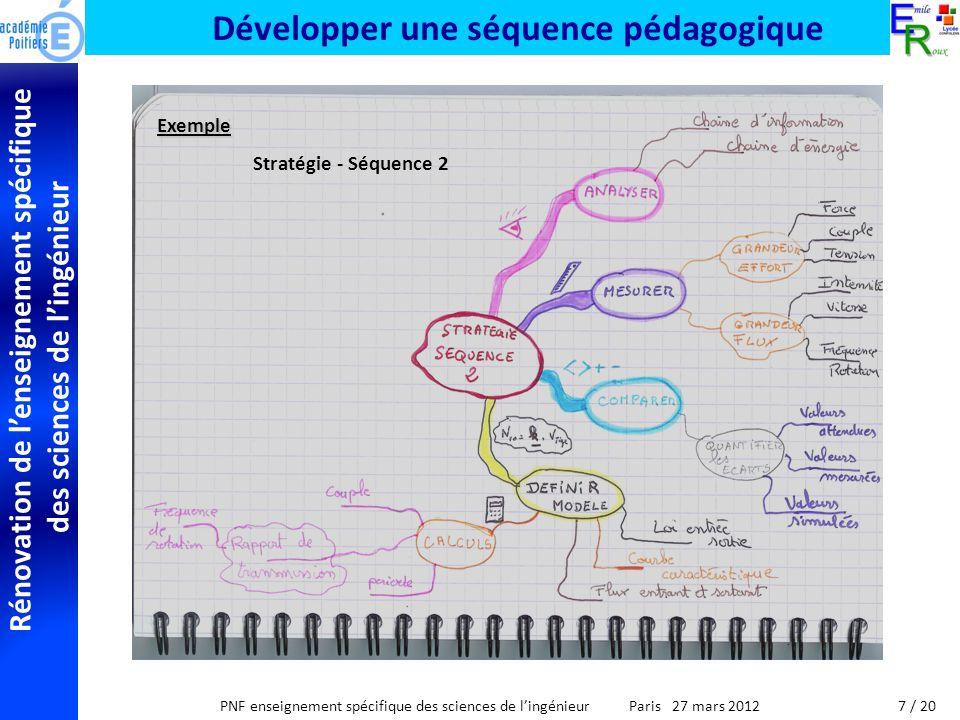 Rénovation de lenseignement spécifique des sciences de lingénieur PNF enseignement spécifique des sciences de lingénieur Paris 27 mars 2012 Développer une séquence pédagogiqueExemple Stratégie - Séquence 2 7 / 20