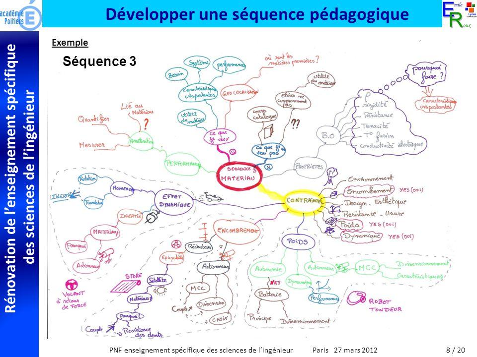 Rénovation de lenseignement spécifique des sciences de lingénieur PNF enseignement spécifique des sciences de lingénieur Paris 27 mars 2012 Développer une séquence pédagogique Exemple 8 / 20 Séquence 3