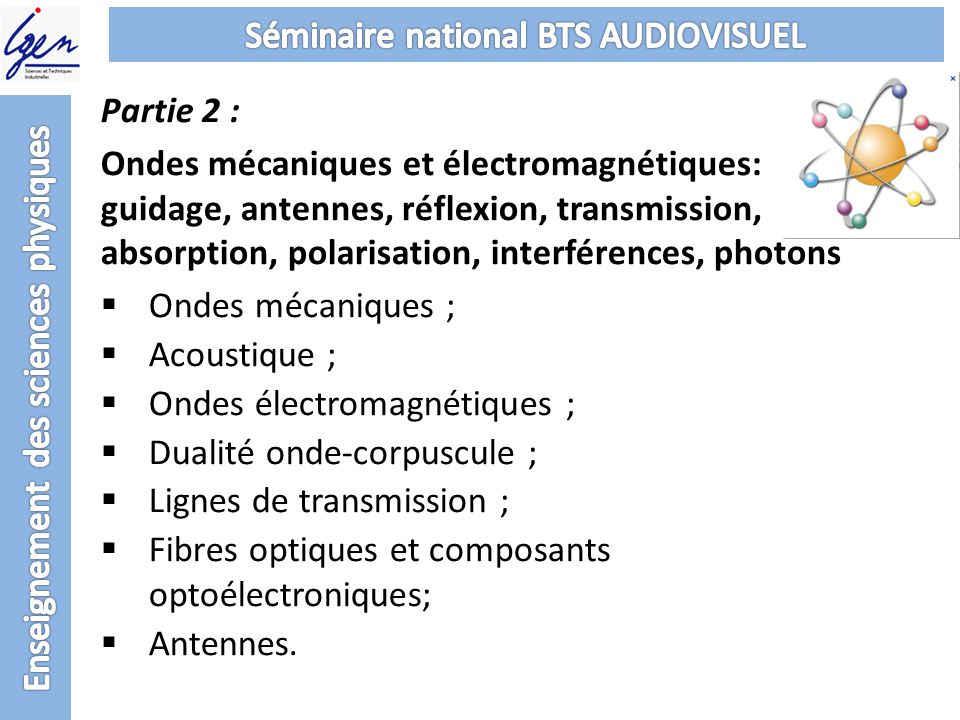 Partie 2 : Ondes mécaniques et électromagnétiques: guidage, antennes, réflexion, transmission, absorption, polarisation, interférences, photons Ondes