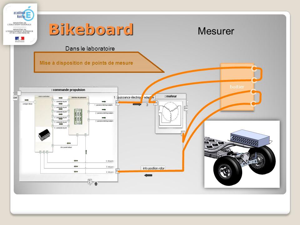 Bikeboard Mesurer boitier Mise à disposition de points de mesure Dans le laboratoire