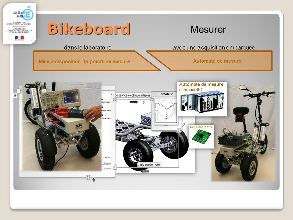 Bikeboard Mesurer Mise à disposition de points de mesure dans le laboratoire Automate de mesure avec une acquisition embarquée Automate de mesure comp