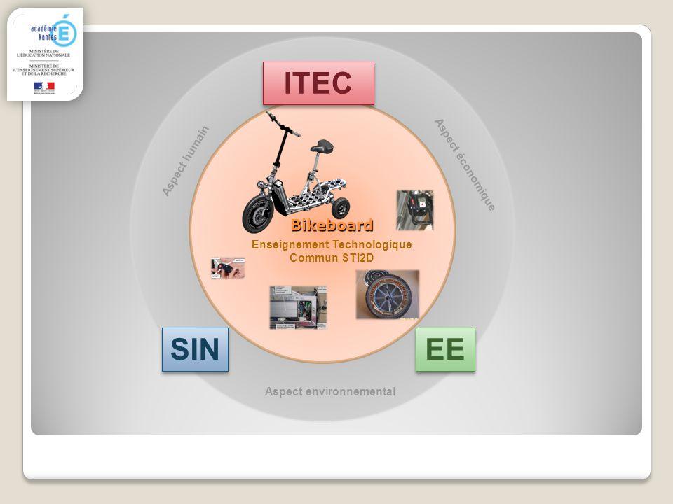 EE ITEC SIN Enseignement Technologique Commun STI2D Bikeboard Aspect humain Aspect économique Aspect environnemental