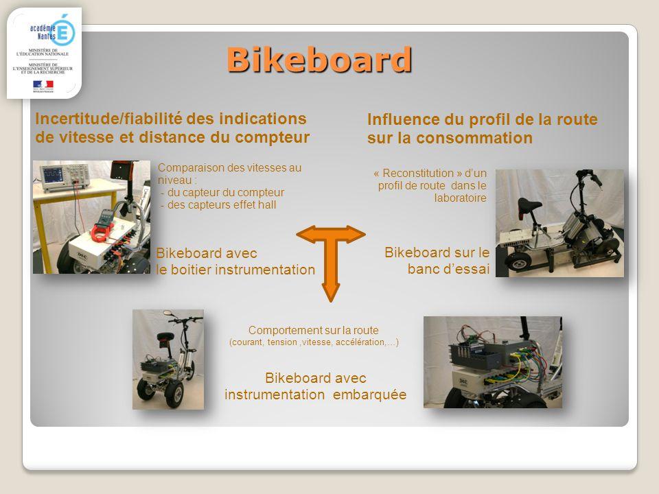 Bikeboard Incertitude/fiabilité des indications de vitesse et distance du compteur Influence du profil de la route sur la consommation Comparaison des