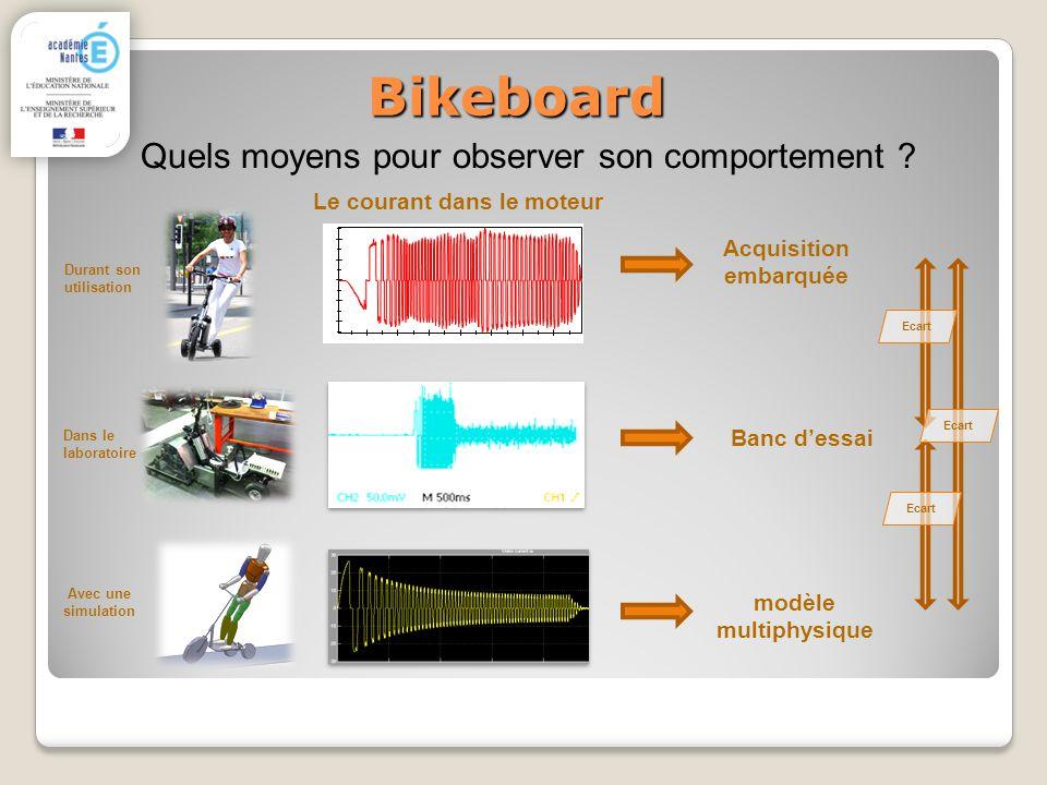 Bikeboard Quels moyens pour observer son comportement ? Acquisition embarquée Banc dessai modèle multiphysique Ecart Le courant dans le moteur Durant