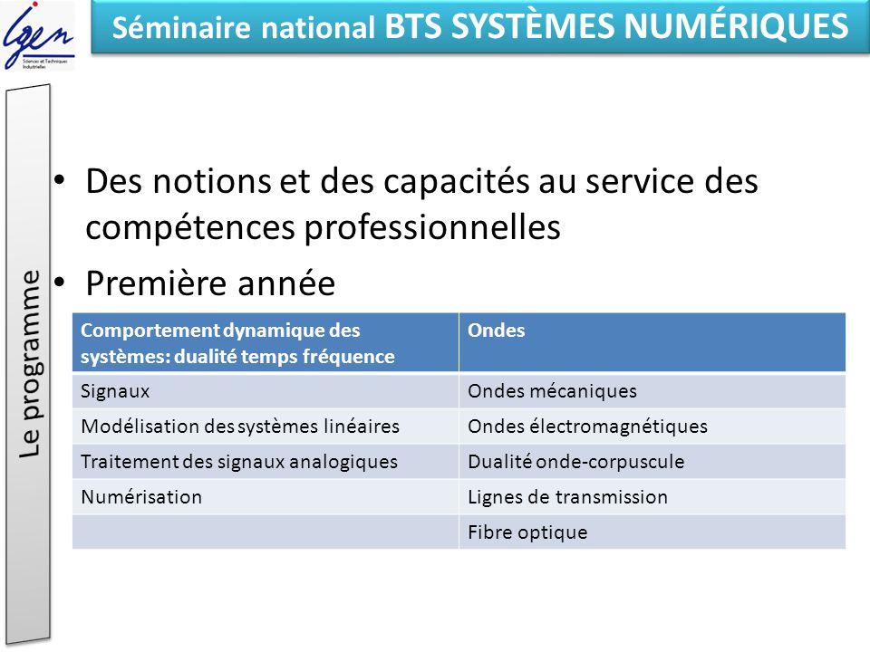 Eléments de constat Séminaire national BTS SYSTÈMES NUMÉRIQUES Des notions et des capacités au service des compétences professionnelles Première année