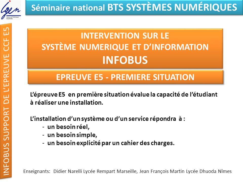 Eléments de constat Séminaire national BTS SYSTÈMES NUMÉRIQUES INTERVENTION SUR LE SYSTÈME NUMERIQUE ET DINFORMATION INFOBUS INTERVENTION SUR LE SYSTÈME NUMERIQUE ET DINFORMATION INFOBUS EPREUVE E5 - PREMIERE SITUATION SYNTHESE DES ACTIVITES PREPARATOIRES