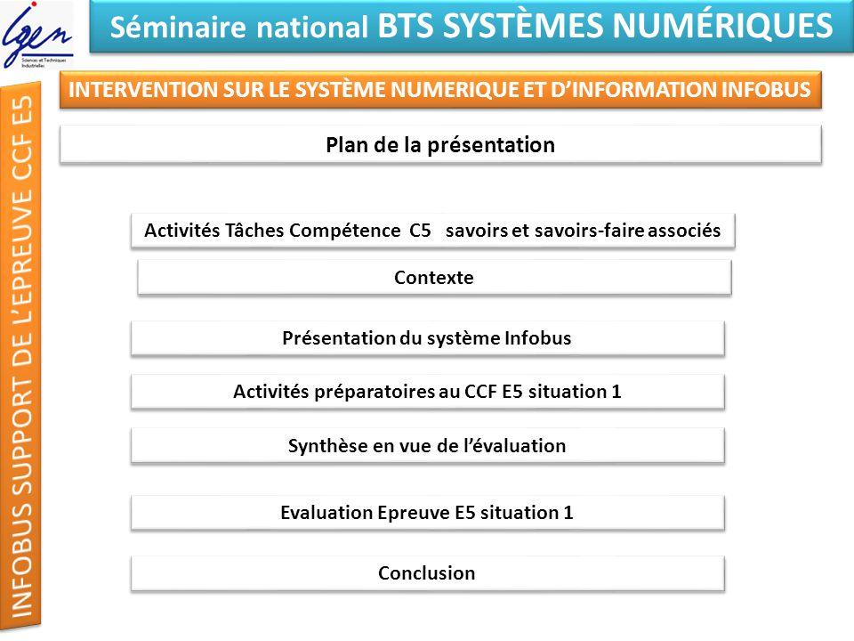 Eléments de constat Séminaire national BTS SYSTÈMES NUMÉRIQUES INTERVENTION SUR LE SYSTÈME SEANCE 3/3 LA RECETTE DEVANT LE CLIENT IR