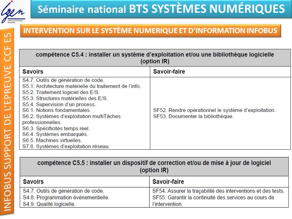 Eléments de constat Séminaire national BTS SYSTÈMES NUMÉRIQUES INTERVENTION SUR LE SYSTÈME NUMERIQUE ET DINFORMATION INFOBUS INTERVENTION SUR LE SYSTÈME NUMERIQUE ET DINFORMATION INFOBUS EPREUVE E5 - PREMIERE SITUATION LE CONTEXTE EN SECTION de TECHNICIEN SUPERIEUR