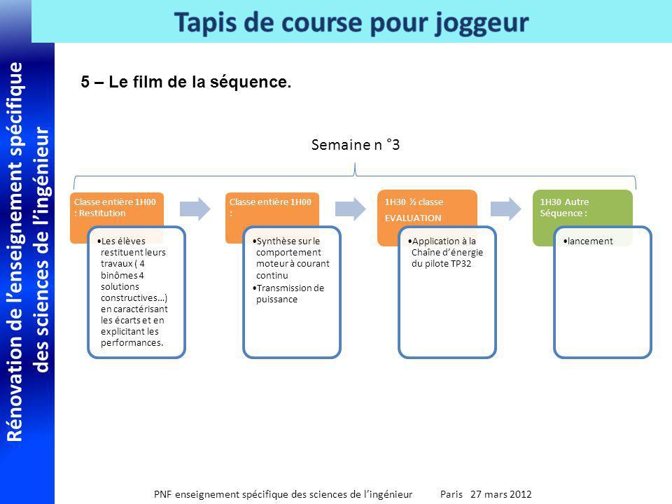 Rénovation de lenseignement spécifique des sciences de lingénieur PNF enseignement spécifique des sciences de lingénieur Paris 27 mars 2012 Classe ent