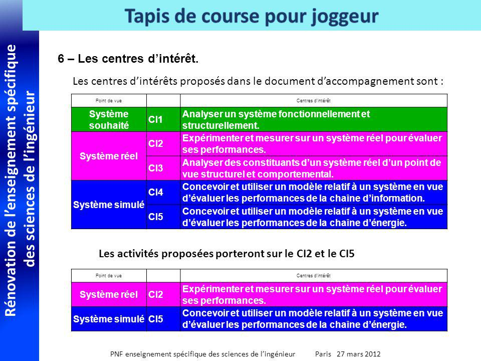 Rénovation de lenseignement spécifique des sciences de lingénieur PNF enseignement spécifique des sciences de lingénieur Paris 27 mars 2012 6 – Les ce
