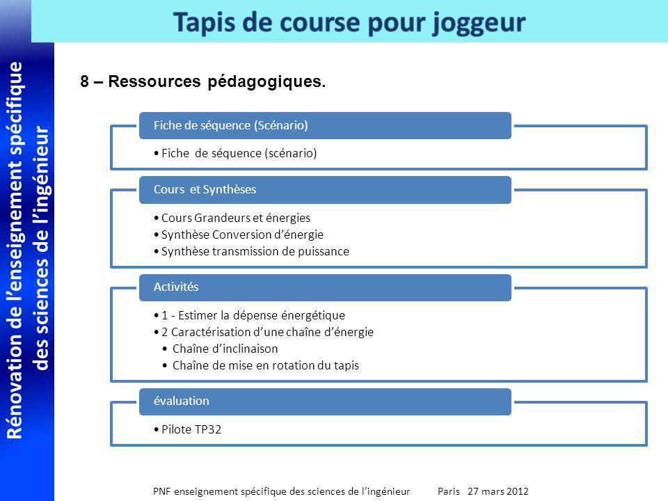 Rénovation de lenseignement spécifique des sciences de lingénieur PNF enseignement spécifique des sciences de lingénieur Paris 27 mars 2012 Fiche de s