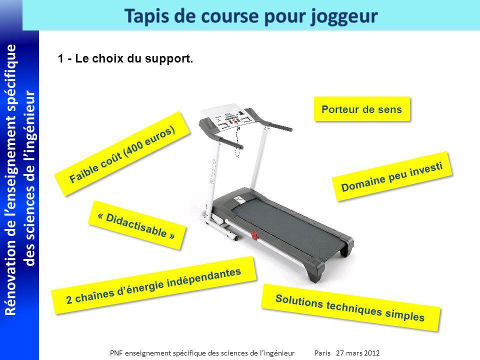 Rénovation de lenseignement spécifique des sciences de lingénieur PNF enseignement spécifique des sciences de lingénieur Paris 27 mars 2012 1 - Le cho