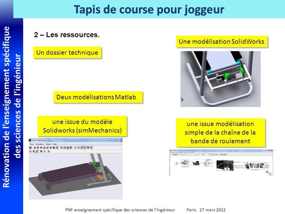 Rénovation de lenseignement spécifique des sciences de lingénieur PNF enseignement spécifique des sciences de lingénieur Paris 27 mars 2012 2 – Les re