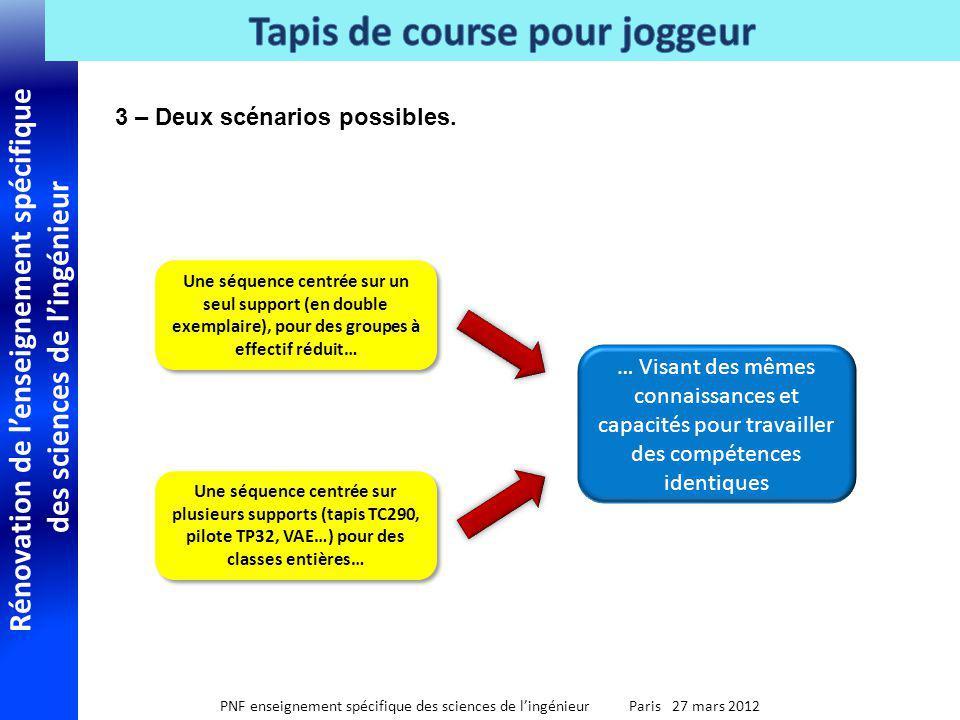 Rénovation de lenseignement spécifique des sciences de lingénieur PNF enseignement spécifique des sciences de lingénieur Paris 27 mars 2012 3 – Deux s