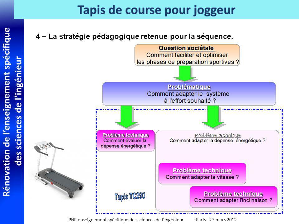 Rénovation de lenseignement spécifique des sciences de lingénieur PNF enseignement spécifique des sciences de lingénieur Paris 27 mars 2012 4 – La str