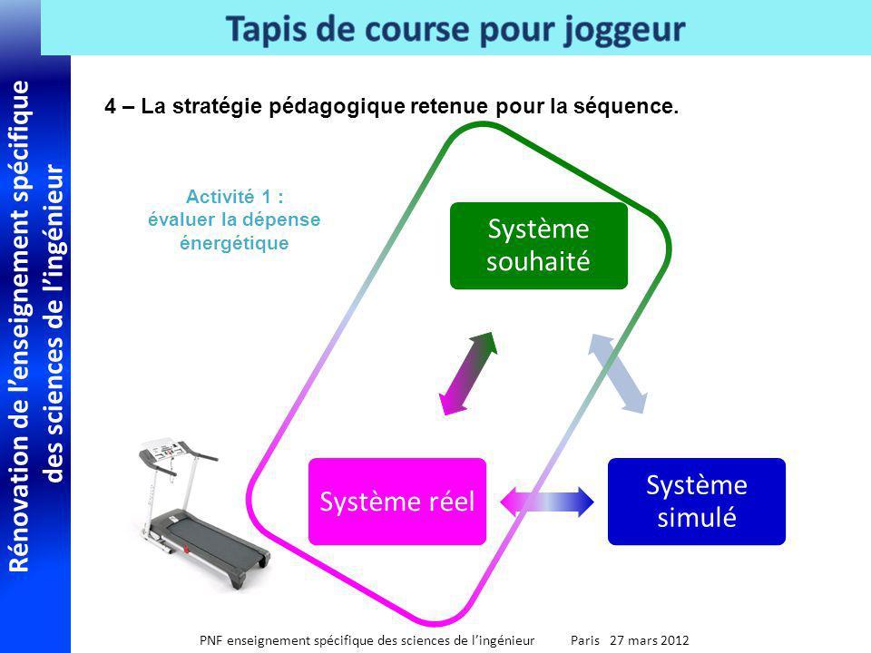 Rénovation de lenseignement spécifique des sciences de lingénieur PNF enseignement spécifique des sciences de lingénieur Paris 27 mars 2012 Système so