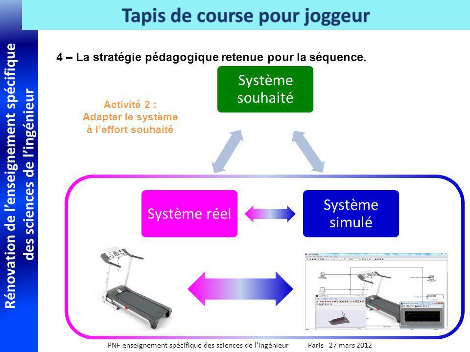 Rénovation de lenseignement spécifique des sciences de lingénieur PNF enseignement spécifique des sciences de lingénieur Paris 27 mars 2012 Activité 2