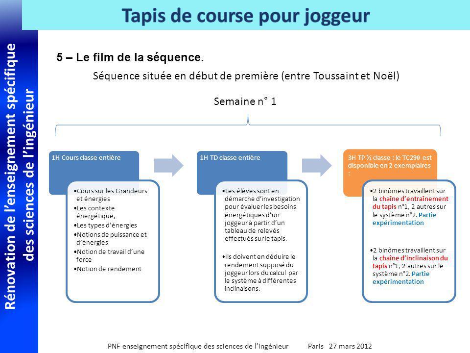 Rénovation de lenseignement spécifique des sciences de lingénieur PNF enseignement spécifique des sciences de lingénieur Paris 27 mars 2012 1H Cours c