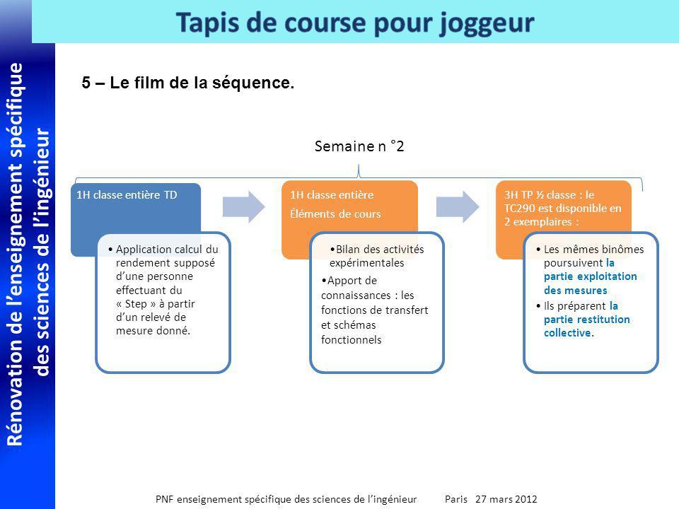 Rénovation de lenseignement spécifique des sciences de lingénieur PNF enseignement spécifique des sciences de lingénieur Paris 27 mars 2012 1H classe