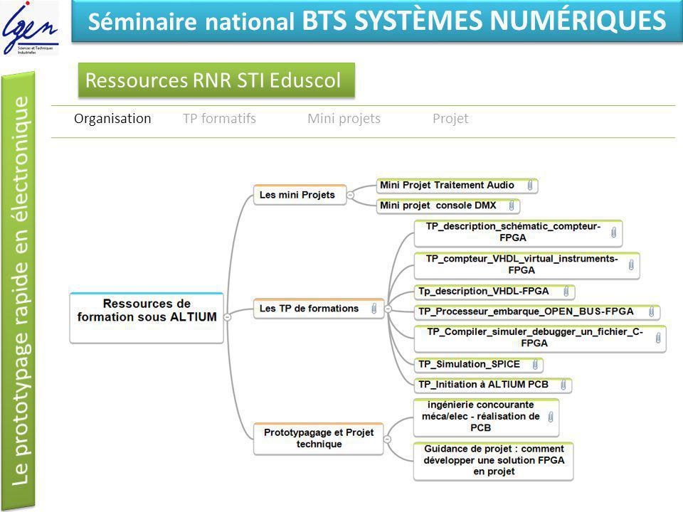Eléments de constat Séminaire national BTS SYSTÈMES NUMÉRIQUES Ressources RNR STI Eduscol OrganisationTP formatifsMini projetsProjet